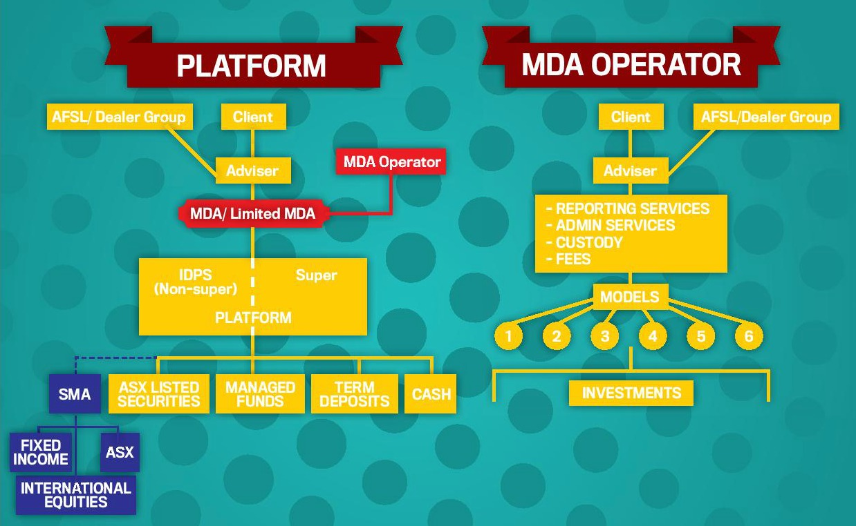 mda-model-resized.jpg